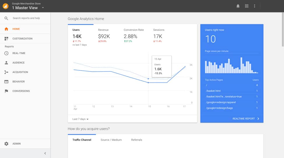 Google Analytics Dashboard New