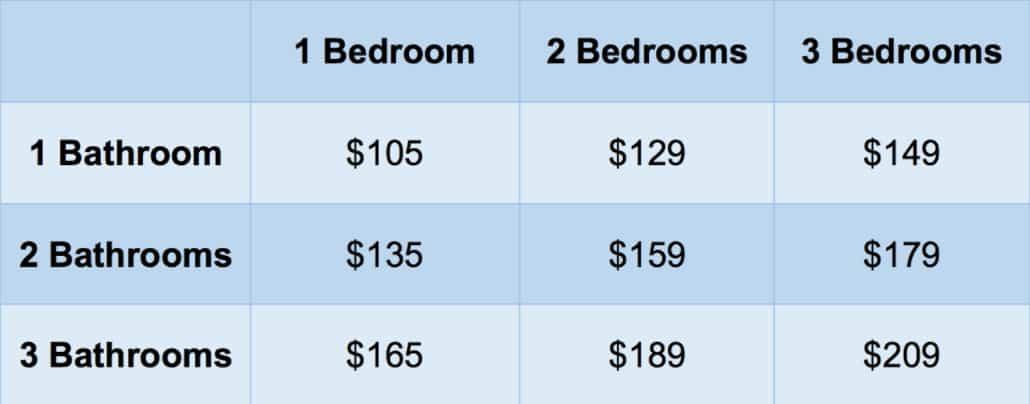 Chatbot Pricing Sheet